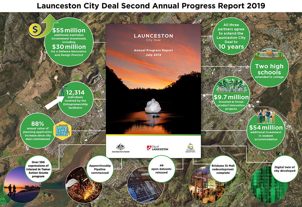 Launceston City Deal Second Annual Progress Report 2019
